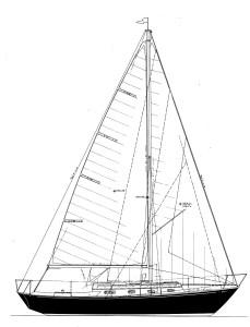 Corv sail plan